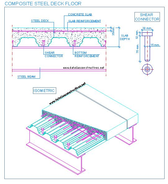Composite Steel Deck Floor Creation Design Pinterest