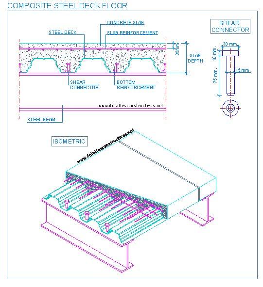 Steel Concrete Slab : Best ideas about steel frame construction on pinterest