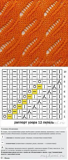 Delicate pattern, knitting