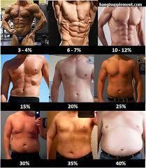 kaslı adamlar ile ilgili görsel sonucu