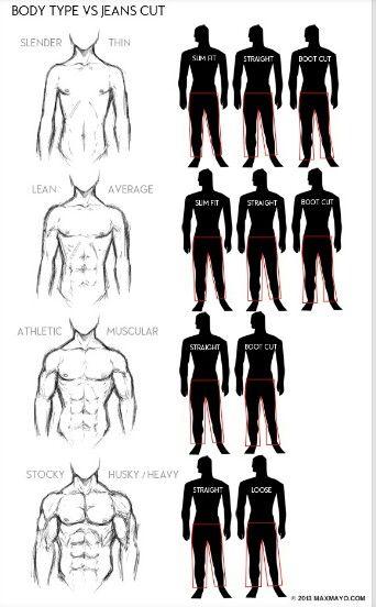 Best 25+ Mens Body Types ideas on Pinterest | Male body art, Anime ...