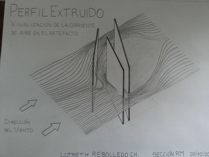 Lizbeth Rebolledo