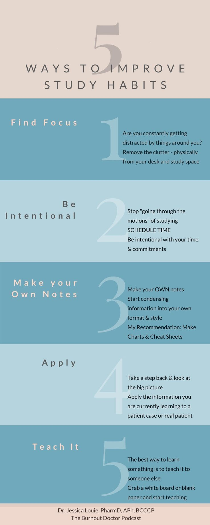 5 Ways to Improve Study Habits Find Your Script by Dr