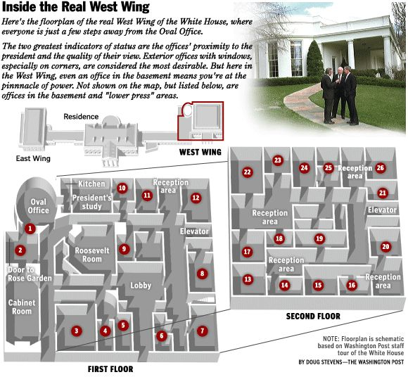 Inside the real west wing tww pinterest west wing for Vice president house floor plan