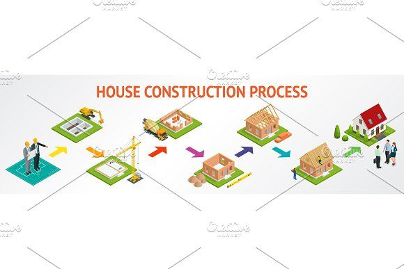 Isometric Set Stage By Stage Construction Of A Brick House House Building Process Foundation Pouring Construction Of Walls Roof Installation And Landscape D Roof Installation Stage Set Corporate Brochure Design