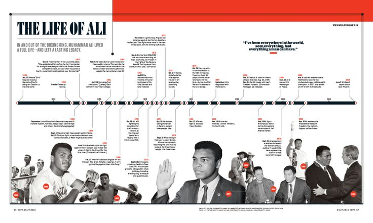 ESPN The Magazine / 0627 / The Muhammad Ali Issue