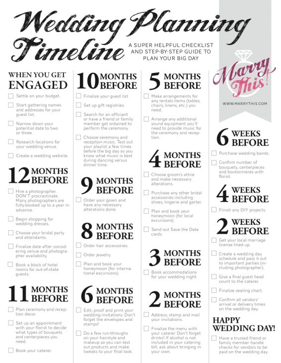 Wedding Planning Time Line designed by Marry This  shared by Heather Chesky, Gainesville, VA Modern Wedding Photographer