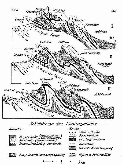 earth cross section diagram for pinterest
