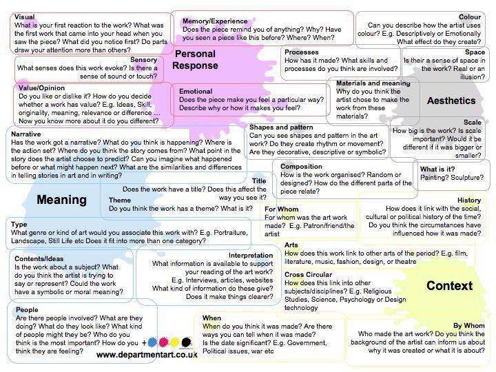 http://departmentart.co.uk/wp-content/uploads/2010/10/Slide11.jpg