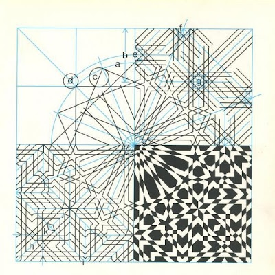 amazing collection of Islamic geometric patterns
