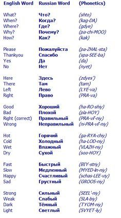 Travel A Russian Language 36
