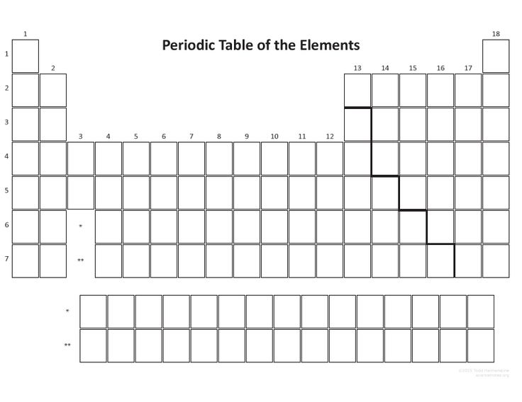 This blank periodic table PDF is optimized for a 8½×11 sheet of paper. Test your knowledge of the elements by filling this blank periodic table in by memory.