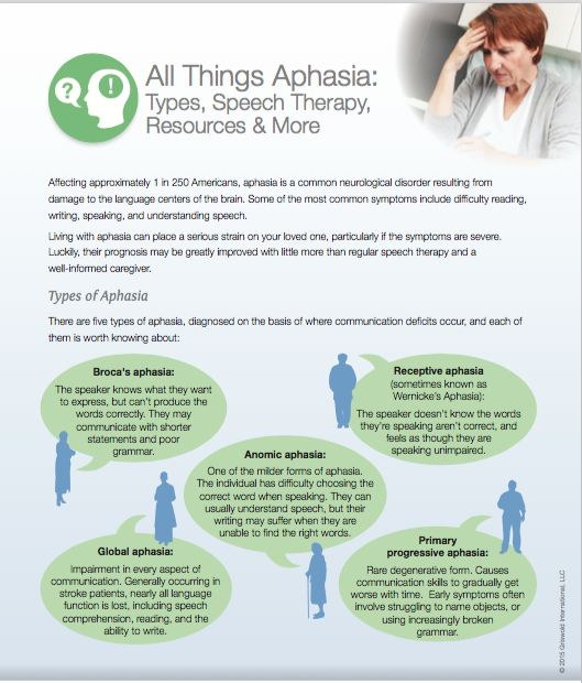 What Is Dysphasia?