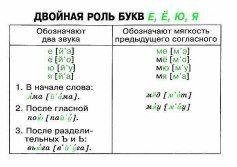 (57) Одноклассники