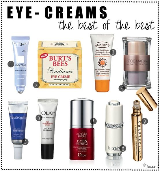 Pick an eye cream and use it. Daily.