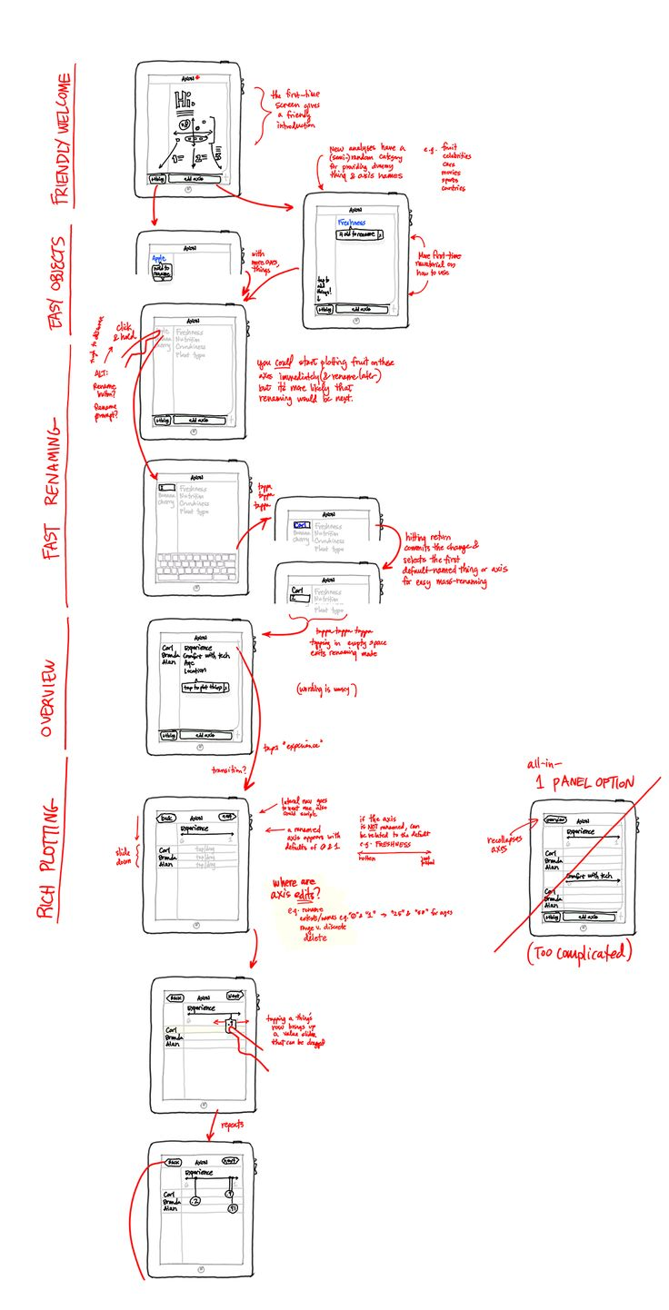 OneNote Documenting, Example 1 / Cooper Consulting