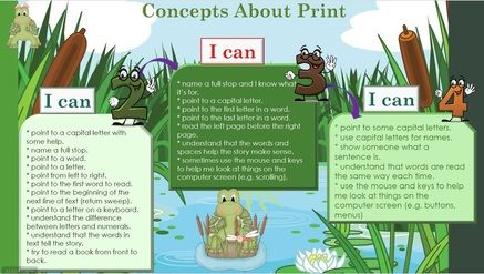 A set of charts where students can monitor their understanding of the Concepts About Print Aspect of the literacy continuum.These charts can be put onto students desks to enable the students to see where they have come from, where they are now and where they are heading. They can also enlarged, laminated and added to classroom walls. http://obwe.weebly.com/concepts-about-print.html