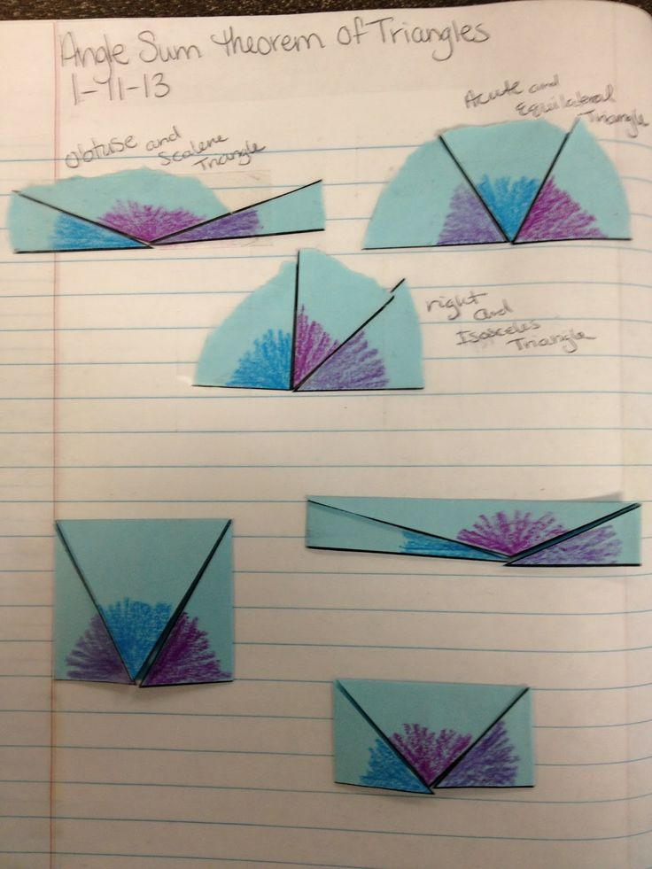 Teaching In Special Education:  Angle Sum Theorem ISN Page - fold the angles of the triangle together to form a straight line