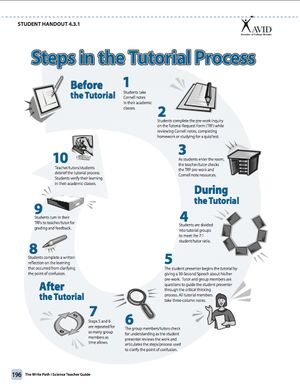 AVID Steps in the Tutorial Process