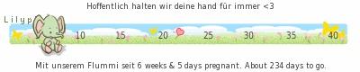Mika 3 Jahre    Schwanger in der 7 Woche