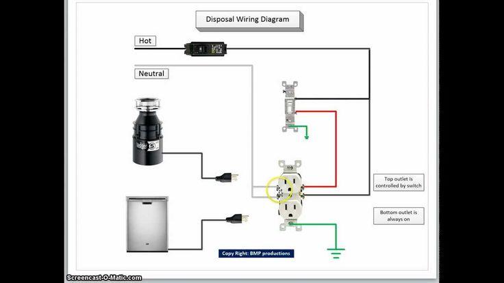 Disposal wiring diagram | Garbage Disposal Installation in