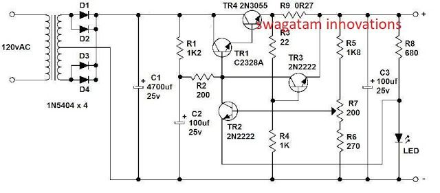 best 2N3055 current controlled variable power supply circuit ... on variable voltage and current 130dc, variable tube power supply diagrams, variable high current power supply, variable power supply kits, variable resistor, variable voltage circuit, stepper motor schematic, power source schematic, variable power supply design, variable voltage e-cig battery, variable voltage regulator,