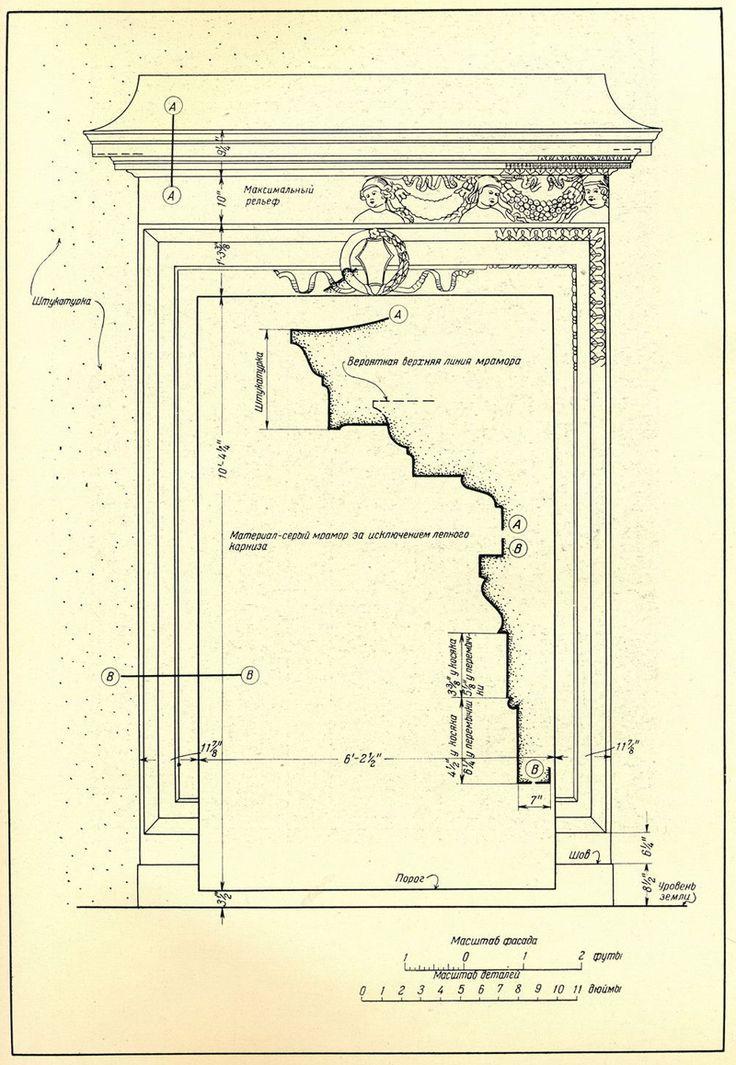 Рим. Дворец Пики. Двери и порталы в итальянской архитектуре