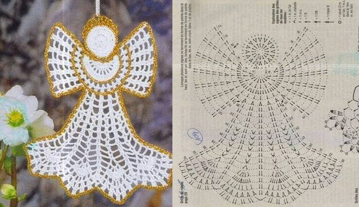 płaski (2d), szydełkowy aniołek