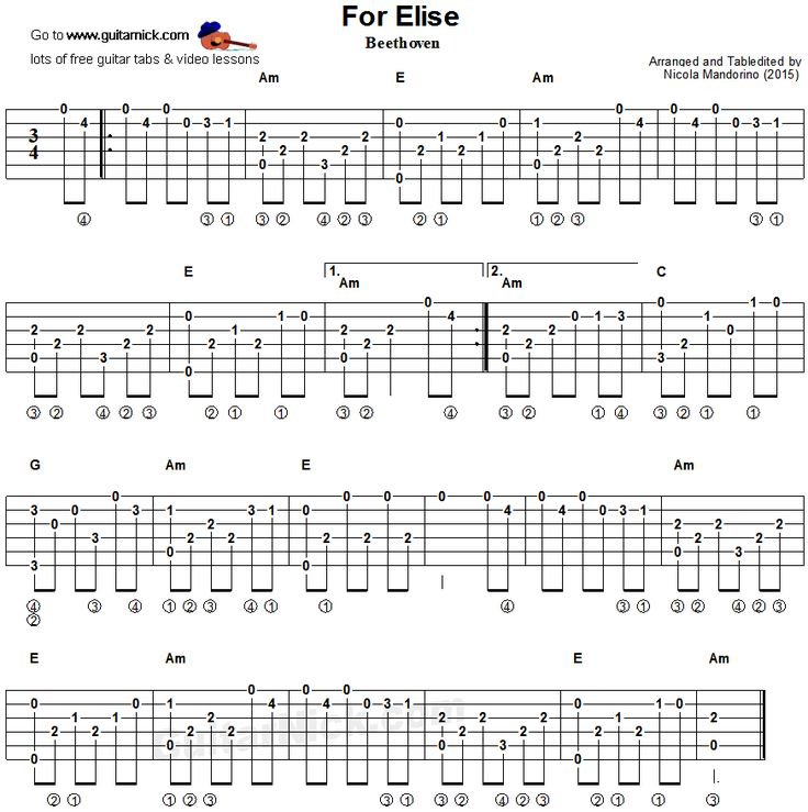 for elise guitar tab pdf
