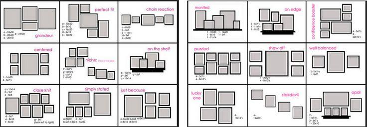 Guía para decorar y organizar cuadros (parte I)