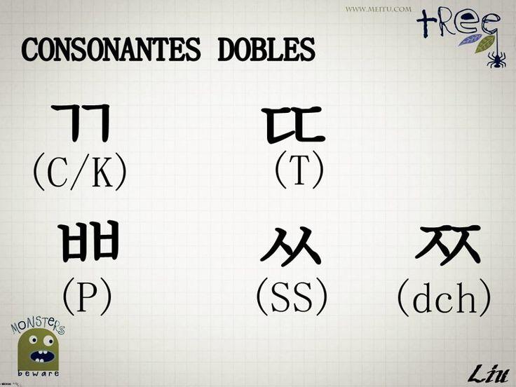 Consonantes Dobles en Coreano. Creado por Liu