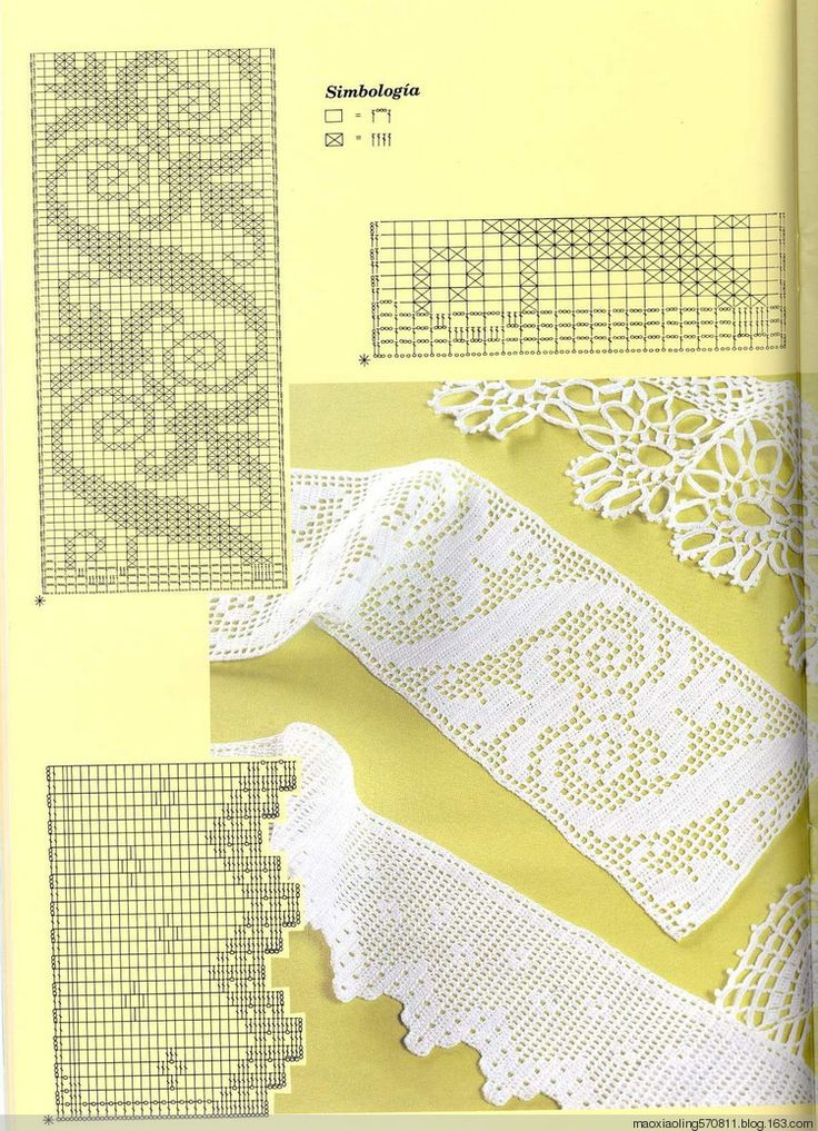 Crochet lace border ♥ with diagram