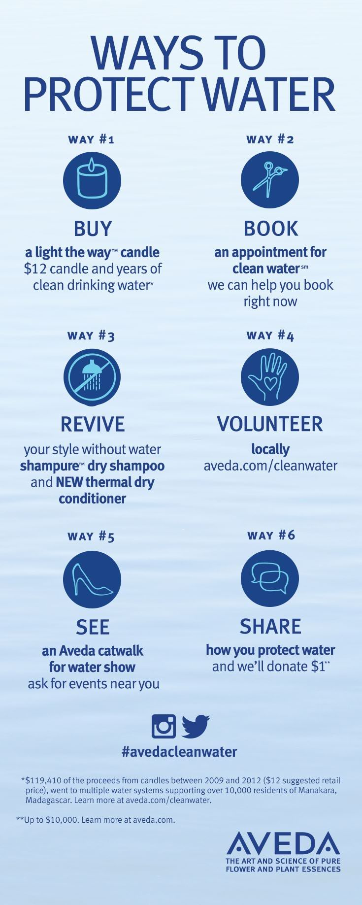 15 Best Aveda Walk For Water Images On Pinterest Aveda Hiking And