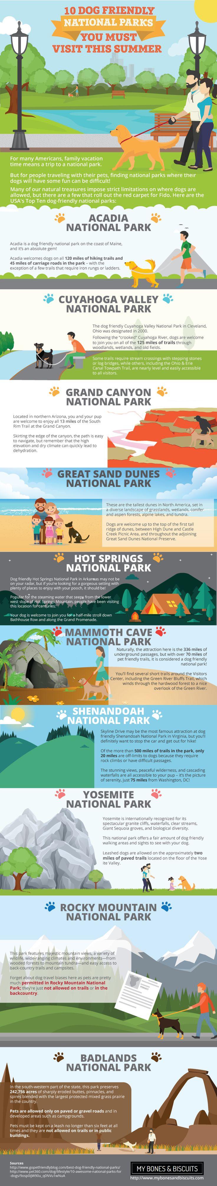 Dog Friendly National Parks
