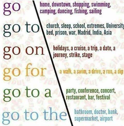 #englishlanguage #learnenglish #английский #учианглийский