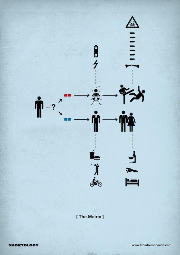Minimalistische Filmposter - Pictogram Movie Posters by H-57 | Was is hier eigentlich los