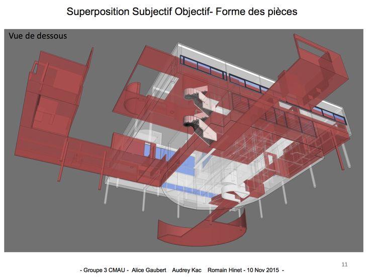P2_11 Superposition Subjectif Objectif - Forme des pièces (partie 2)