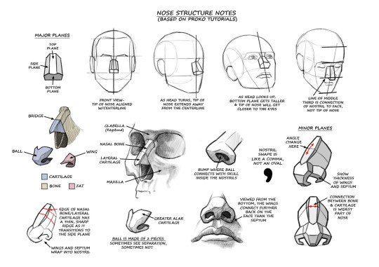 Tutorials Drawing - Склад уроков по рисованию