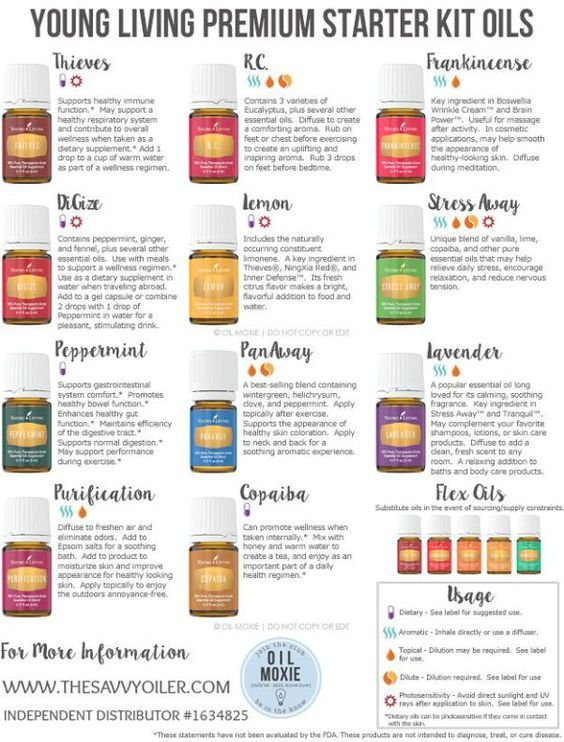 Young Living Premium Starter Kit Oils and Uses   Thieves, R.C., Frankincense, DiGize, Lemon, Stress Away, Peppermint, PanAway, Lavender, Purification, Copaiba and check out the oils you can substitute if you wish!  For more information and to order yours, visit:  WWW.THESAVVYOILER.COM: