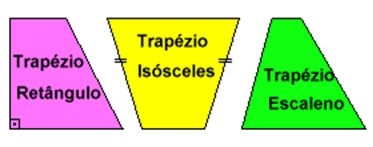 Clique aqui e veja como é fácil calcular a área do trapézio!