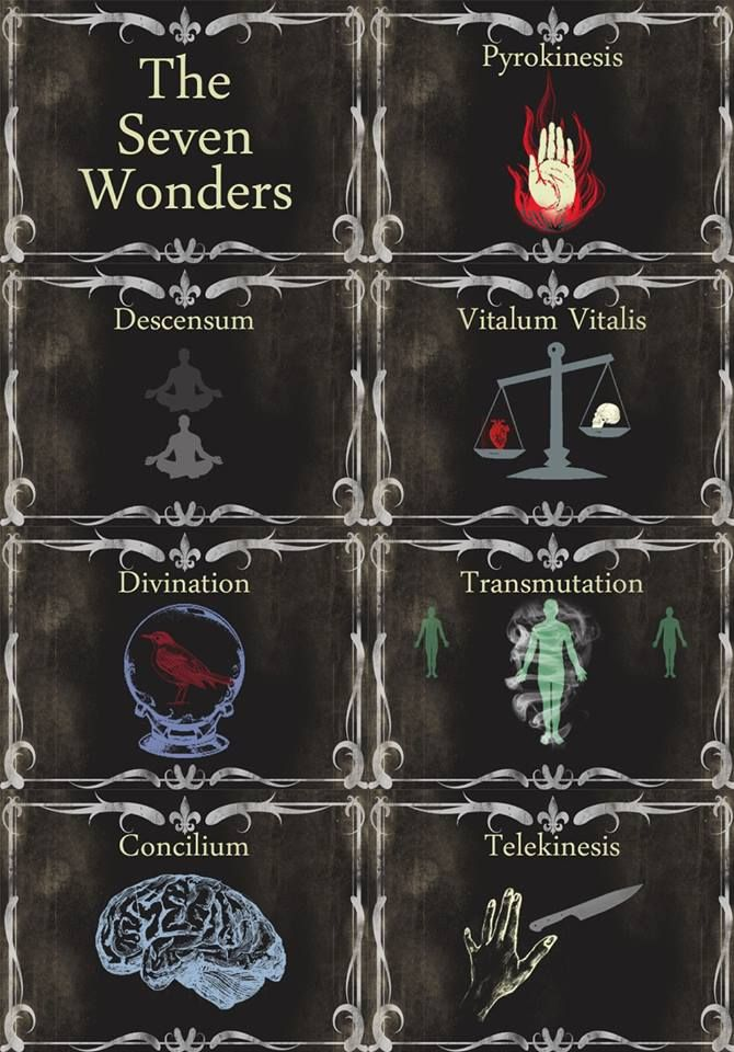 The Seven Wonders  Coven (season 3)