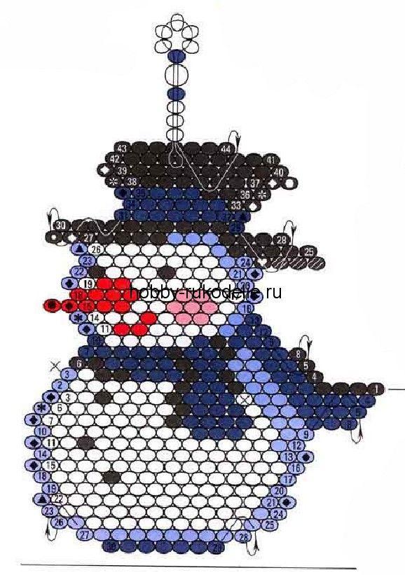 Hobby (ambachten met hun handen): borduren, breien »Blog Archive» Figuren Sneeuwman en de Kerstman - circuit Kralen voor beginners