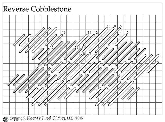 Reverse Cobblestone
