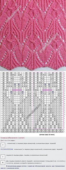 Вязание спицами. Узоры | Irina Kovalevskaya | Posts about knitting on Postila