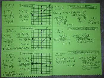Identifying Special Types of Linear Systems of Equations -Inside