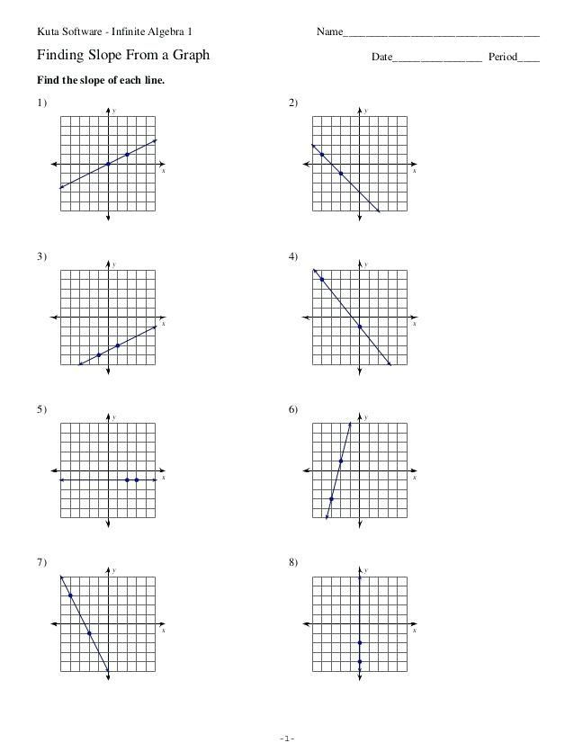 24 Finding Slope From A Graph Worksheet Slope From A Graph Worksheet Eastcooperspeakeasy In 2020 Finding Slope Graphing Worksheets Graphing Linear Equations