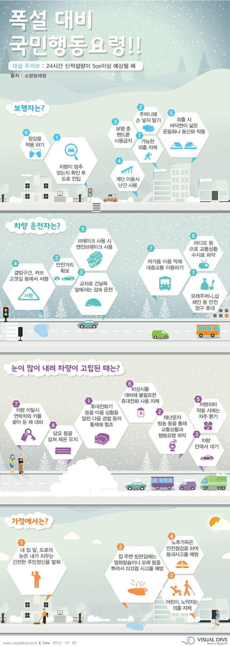 """[인포그래픽] 폭설대비 국민행동요령, """"주머니에 손 넣지 마세요!"""" #snow / #Infographic"""" ⓒ 비주얼다이브 무단 복사·전재·재배포 금지"""