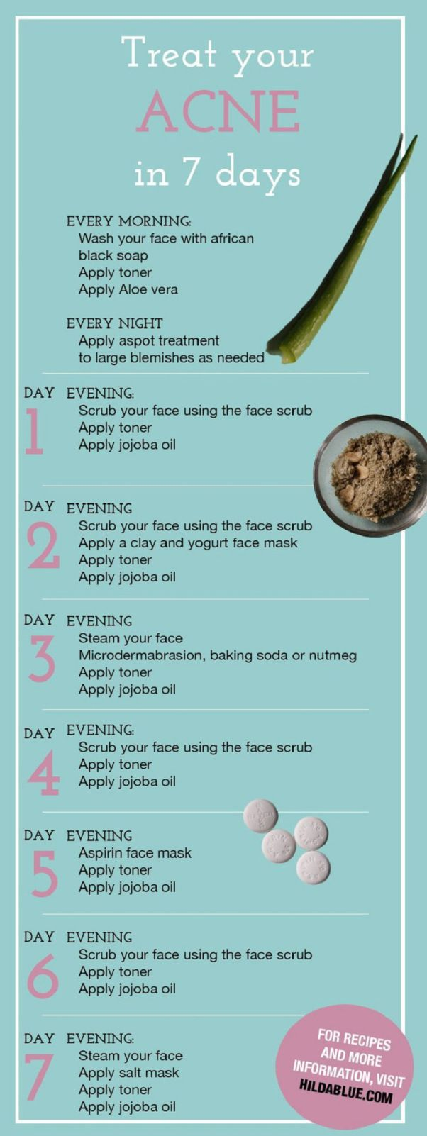 How to Treat Your Acne flare up in 7 Days