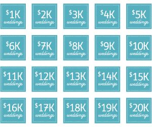 wedding budgets from $1000 to $20,000...checked out the $3000 wedding...awesome, doable...