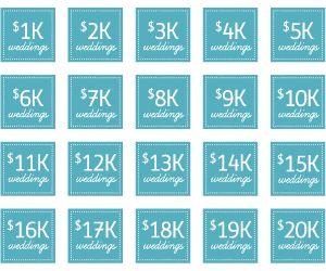 Best 25+ Wedding budget breakdown ideas on Pinterest